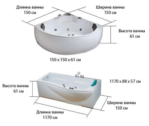 размеры гидромассажных ванн