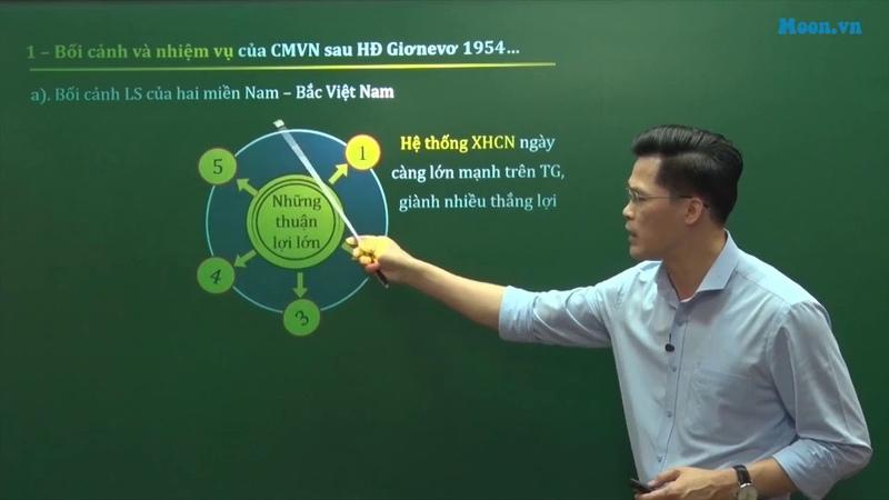 Luyện thi THPT QG 2020 môn Lịch Sử LỊCH SỬ VIỆT NAM 1954 1975 phần 1