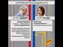 Молдавия - Аграрий vs. Гарвард