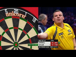 Dave Chisnall vs Phil Taylor (2014 Premier League Darts / Week 13)