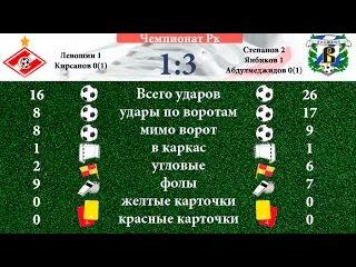 Рк-16 Спартак Волжане 1 тайм (1:3)