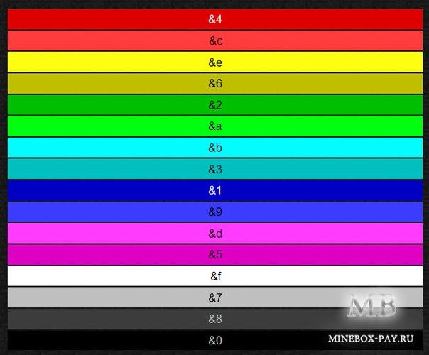 как сделать цветное название клана в майнкрафт 1.8 #1