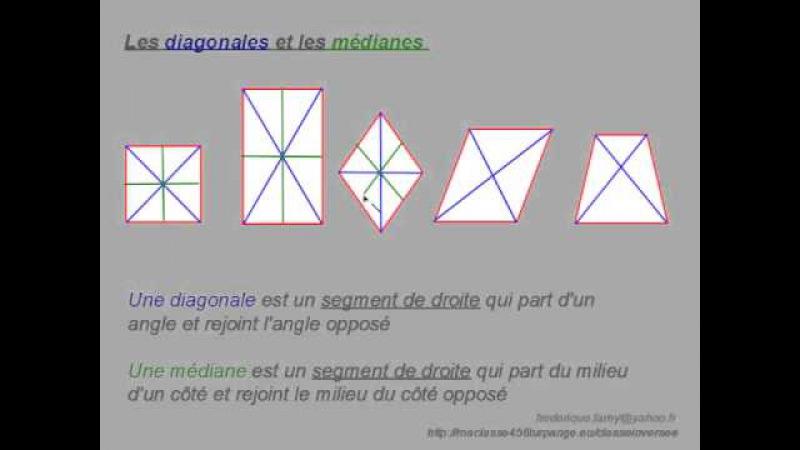 Quadrilatères Médianes et diagonales