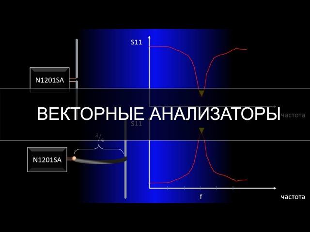 Векторные анализаторы электрических цепей многоканальные одноканальные N1201SA