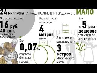 День города Екатеринбург 2017/ 24 000 000 — это  мало
