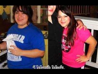 Как Заставить Себя Похудеть. Правильное Питание, Мотивация
