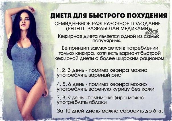 Диета для похудения живота до 14 лет