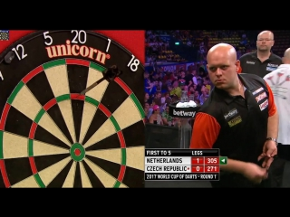 Netherlands vs Czech Republic (PDC World Cup of Darts 2017 / Round 1)
