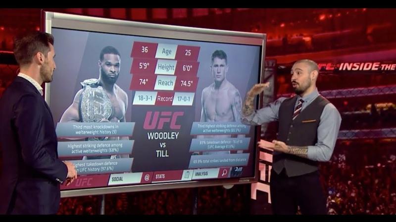 UFC 228: Inside the Octagon Woodley vs Till