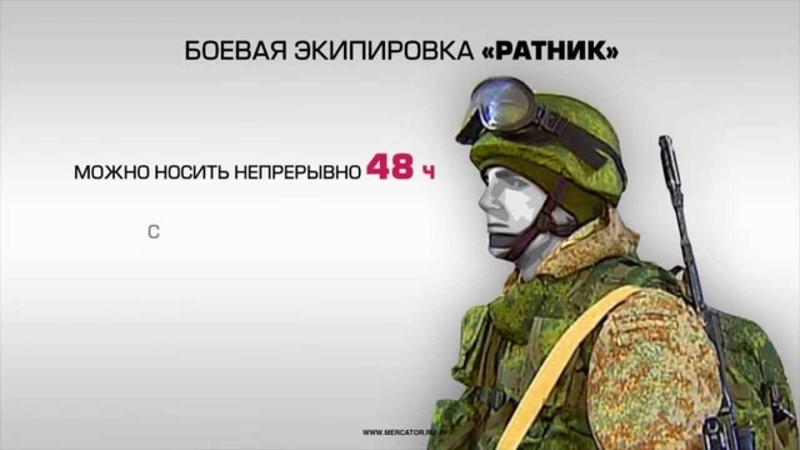 Новая боевая экипировка «Ратник»