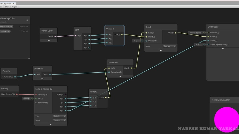 Unity Shader Graph Sprite Overlay Color