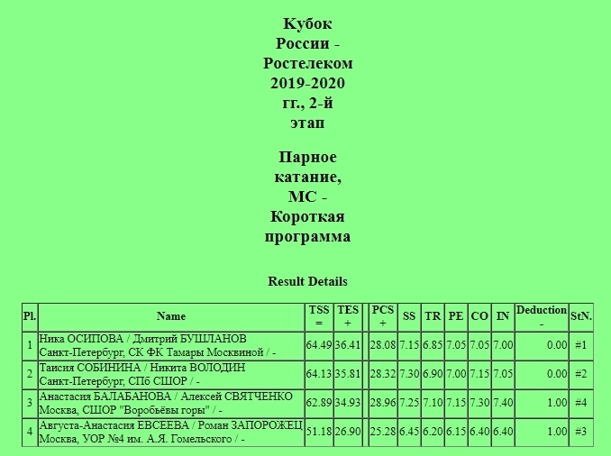 Кубок России (все этапы и финал) 2019-2020 - Страница 4 BS0ori-34Pg