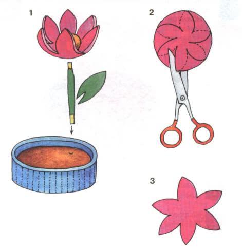 Простые поделки из пластилина - Цветочная клумба Крышку от банки наполните коричневым пластилином. На фиолетовой лепёшке ножницами сделайте 5 или 6 круговых засечек в одном направлении. Сделайте