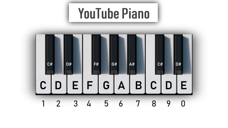 YouTube Piano - Play It With Your Computer Keyboard