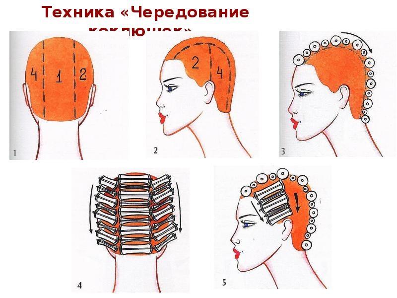 Секреты мастера парикмахера — техники распределения коклюшек при химической завивки волос., изображение №30