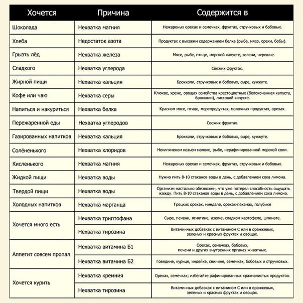 Почему хочется кушать после марихуаны конопля против эпилепсии
