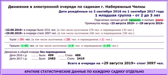 Назовите число субъектов рф числофедеральных округов