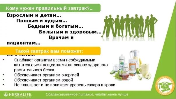 Методика Похудения Гербалайф. Снижение веса Herbalife Nutrition