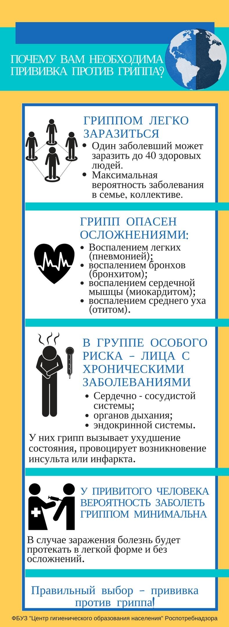 Меры профилактики гриппа., изображение №4