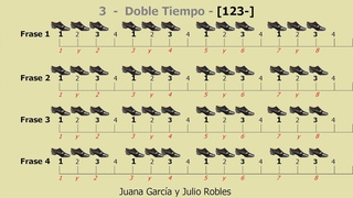 Los Ritmos del Tango - 3 - Doble Tiempo - 123-