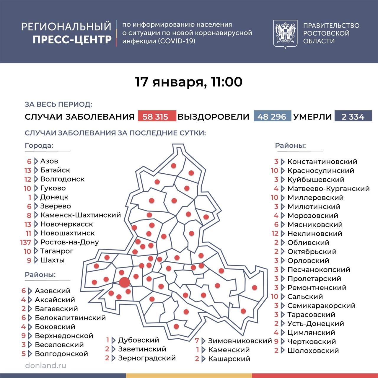 На Дону число инфицированных COVID-19 выросло на 394, в Таганроге 10 новых случаев