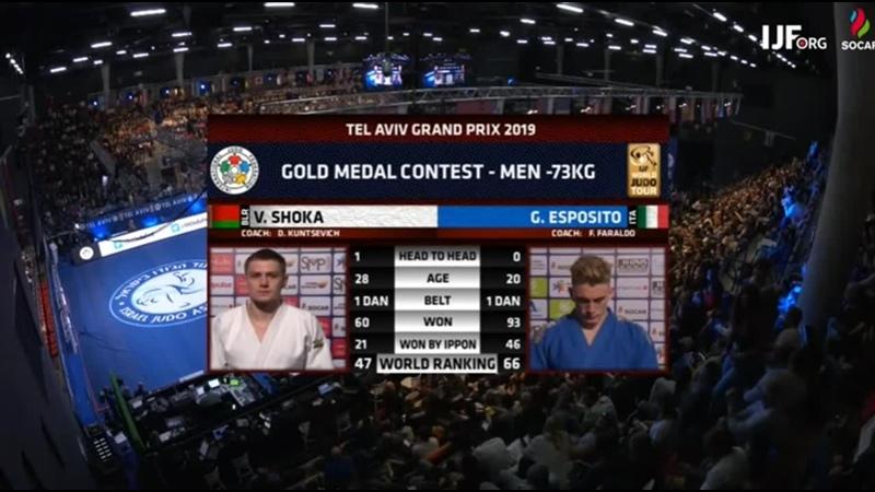 Judo Grand-Prix Tel Aviv 2019 final -73 kg SHOKA Vadzim (BLR)-ESPOSITO, G (ITA)worldjudoandnotonly