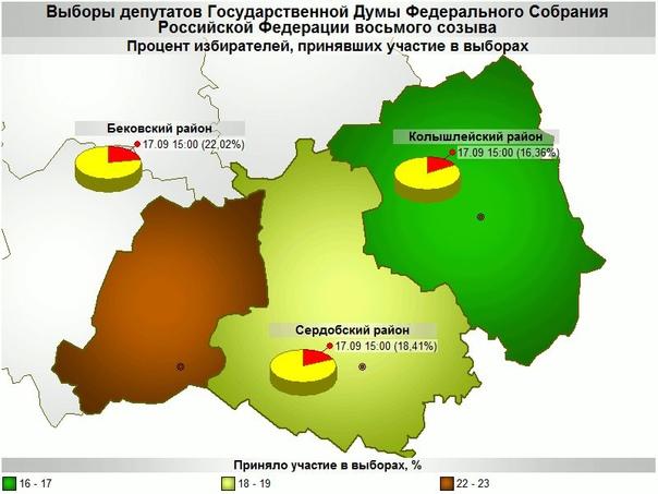 Стали известны первые данные о явке на выборах в П...