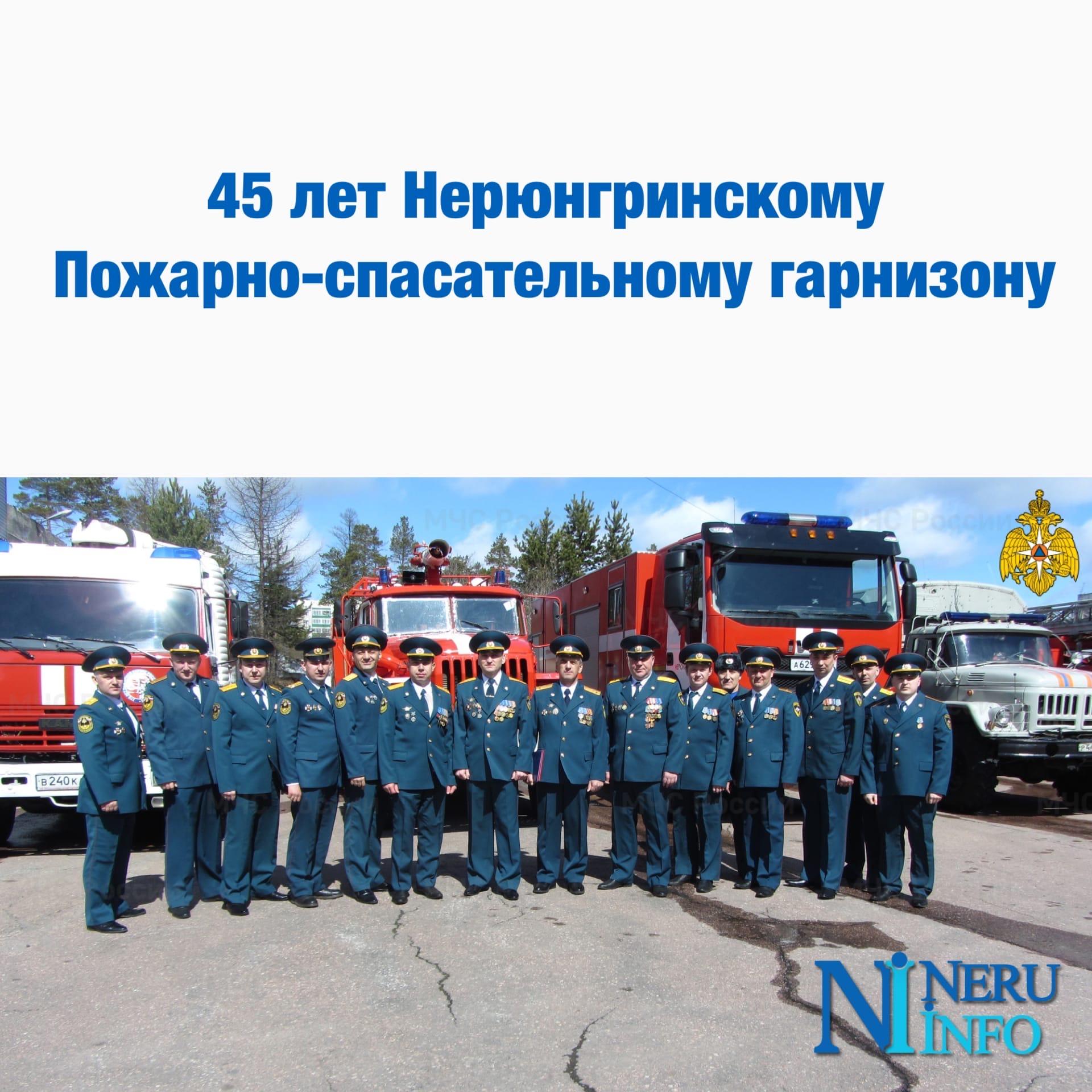История образования пожарной охраны г.