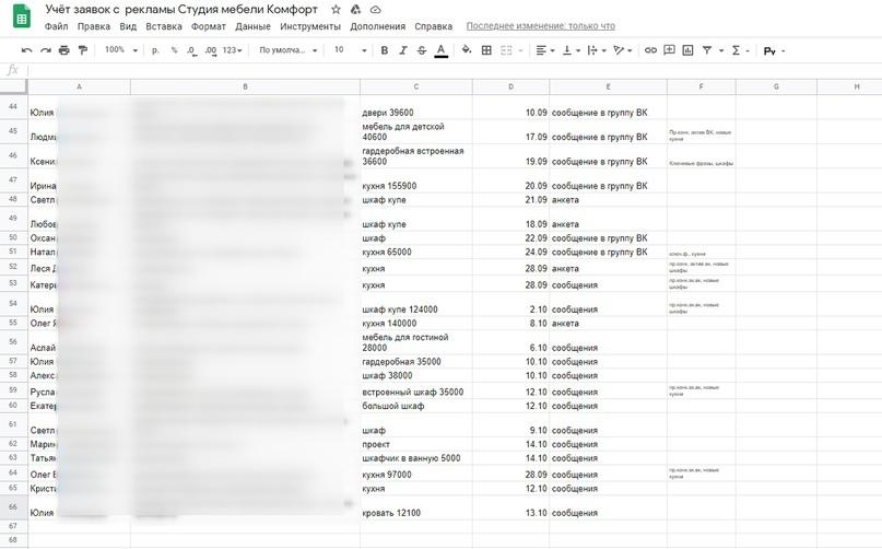 Скрин учёта заявок