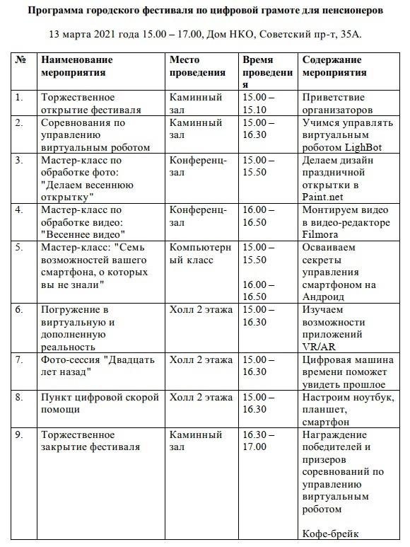 Городской фестиваль по цифровой грамоте в Вологде, изображение №3