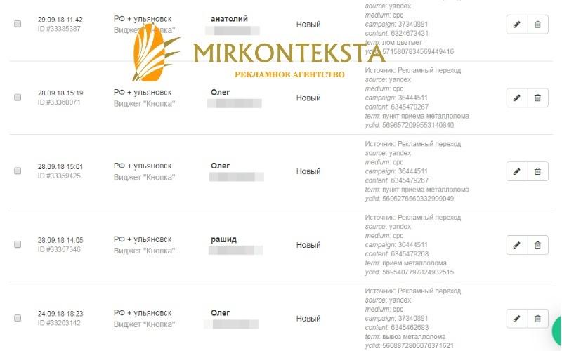 Как продвигать пункт сбора металлолома в Яндекс Директ
