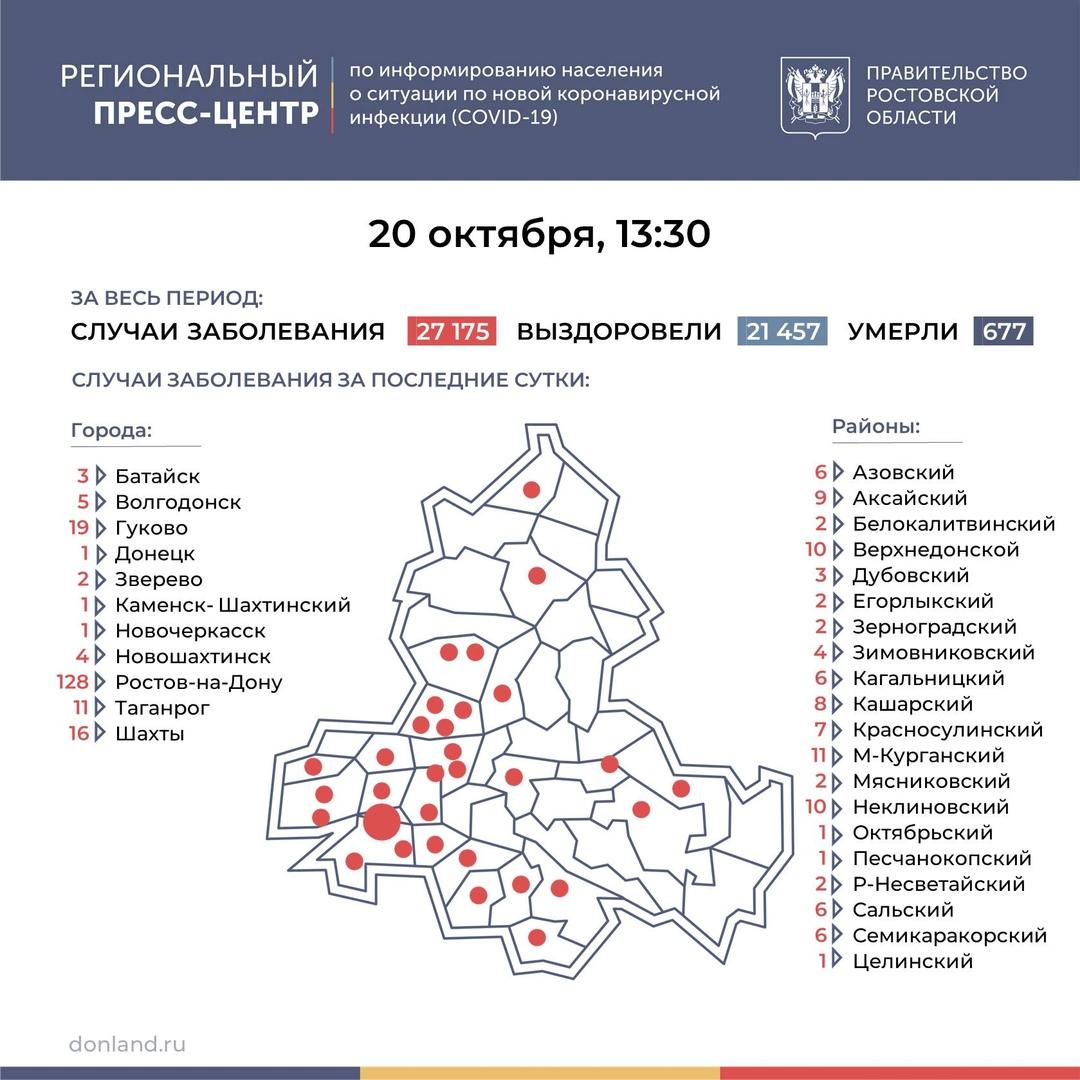 На Дону число инфицированных COVID-19 выросло на 290, в Таганроге 11 новых случаев