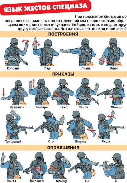 Картинки жесты спецназа