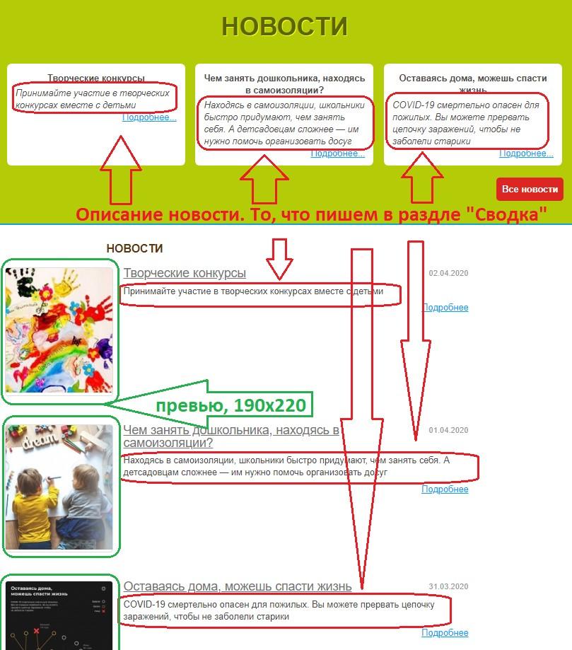 Как ставить новости в Drupal, изображение №7